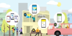 best use cases for beacon technology